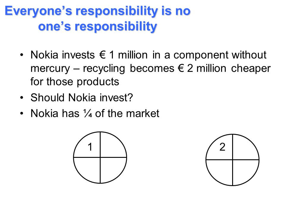 Everyone's responsibility is no one's responsibility Nokia invests € 1 million in a component without mercury – recycling becomes € 2 million cheaper