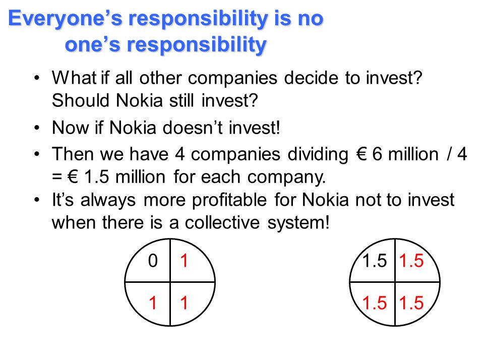 Everyone's responsibility is no one's responsibility What if all other companies decide to invest? Should Nokia still invest? Now if Nokia doesn't inv