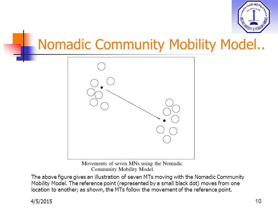 4/5/201510 Nomadic Community Mobility Model..