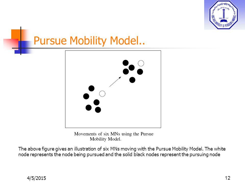 4/5/201512 Pursue Mobility Model..