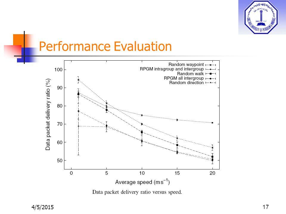 Performance Evaluation 4/5/201517