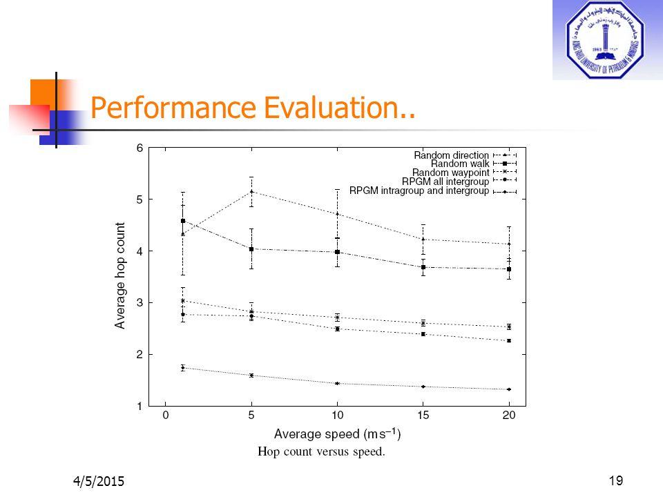 Performance Evaluation.. 4/5/201519