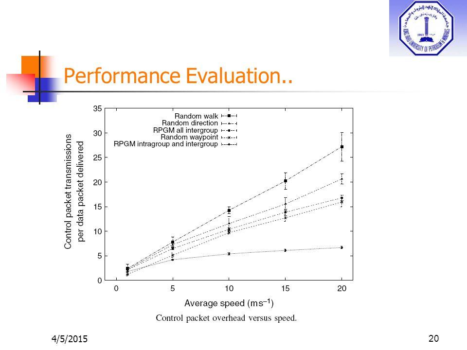 Performance Evaluation.. 4/5/201520