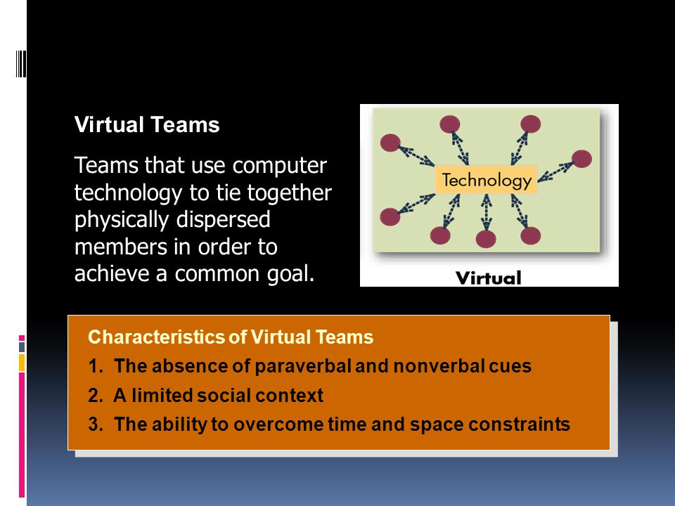 Characteristics of Virtual Teams 1.The absence of paraverbal and nonverbal cues 2.A limited social context 3.The ability to overcome time and space constraints Characteristics of Virtual Teams 1.The absence of paraverbal and nonverbal cues 2.A limited social context 3.The ability to overcome time and space constraints Virtual Teams Teams that use computer technology to tie together physically dispersed members in order to achieve a common goal.