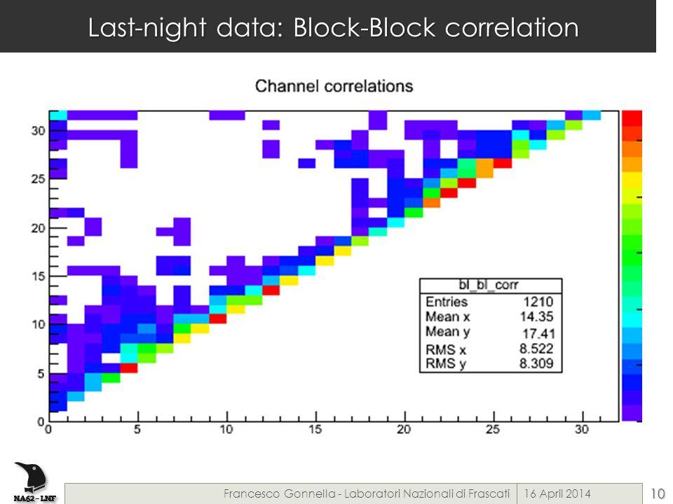 Last-night data: Block-Block correlation 16 April 2014Francesco Gonnella - Laboratori Nazionali di Frascati10