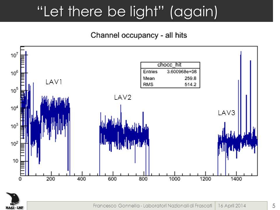 """Let there be light"" (again) 16 April 2014Francesco Gonnella - Laboratori Nazionali di Frascati5 LAV1 LAV2 LAV3"