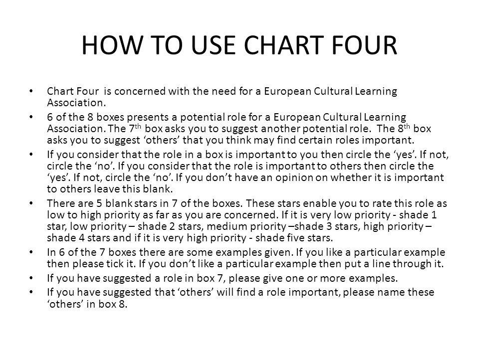 HOW TO USE CHART FOUR Chart Four is concerned with the need for a European Cultural Learning Association.