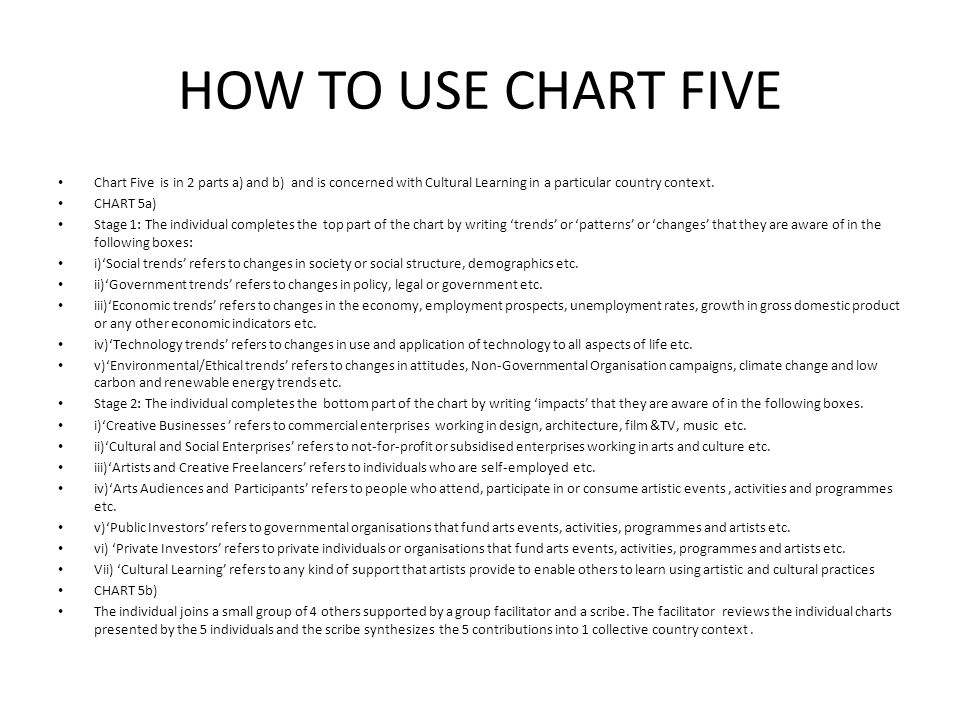 HOW TO USE CHART FIVE Chart Five is in 2 parts a) and b) and is concerned with Cultural Learning in a particular country context.