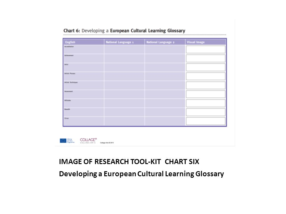 IMAGE OF RESEARCH TOOL-KIT CHART SIX Developing a European Cultural Learning Glossary