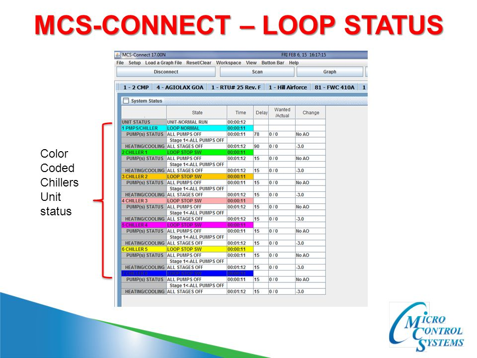 MCS-CONNECT- Setpoints Color Coded Setpoints match color code of Chillers