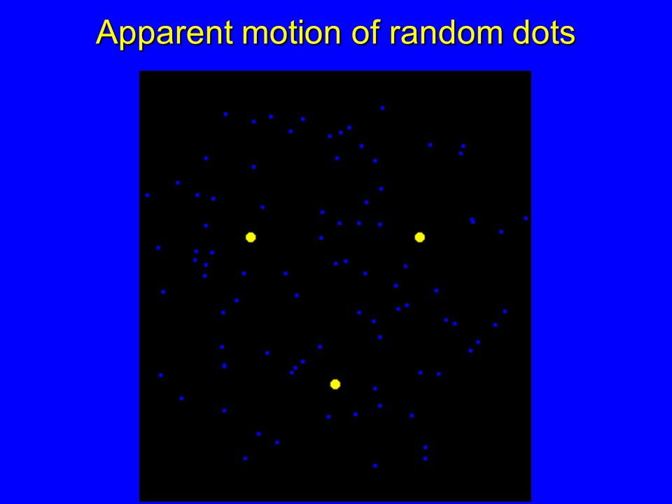 Apparent motion of random dots