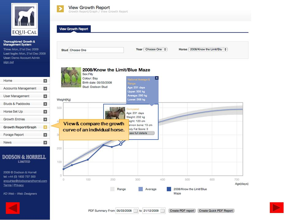 View & compare the growth curve of an individual horse.