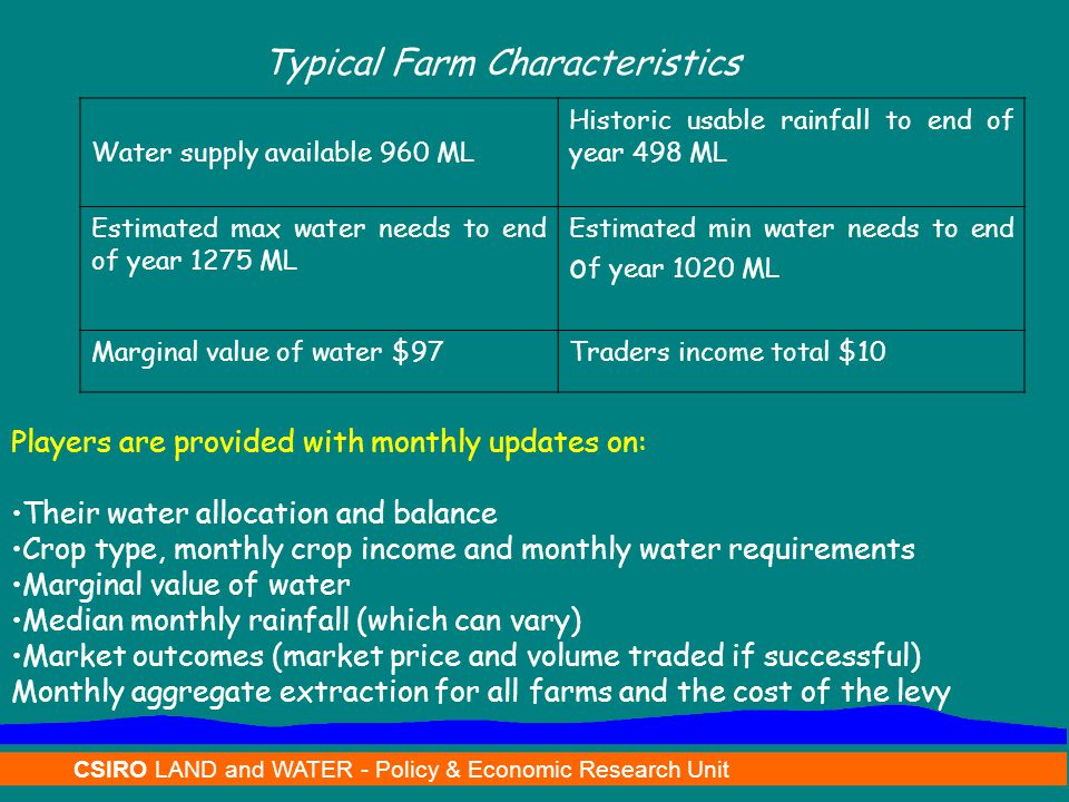 CSIRO LAND and WATER - Policy & Economic Research Unit Typical Farm Characteristics Water supply available 960 ML Historic usable rainfall to end of year 498 ML Estimated max water needs to end of year 1275 ML Estimated min water needs to end o f year 1020 ML Marginal value of water $97Traders income total $10 Players are provided with monthly updates on: Their water allocation and balance Crop type, monthly crop income and monthly water requirements Marginal value of water Median monthly rainfall (which can vary) Market outcomes (market price and volume traded if successful) Monthly aggregate extraction for all farms and the cost of the levy