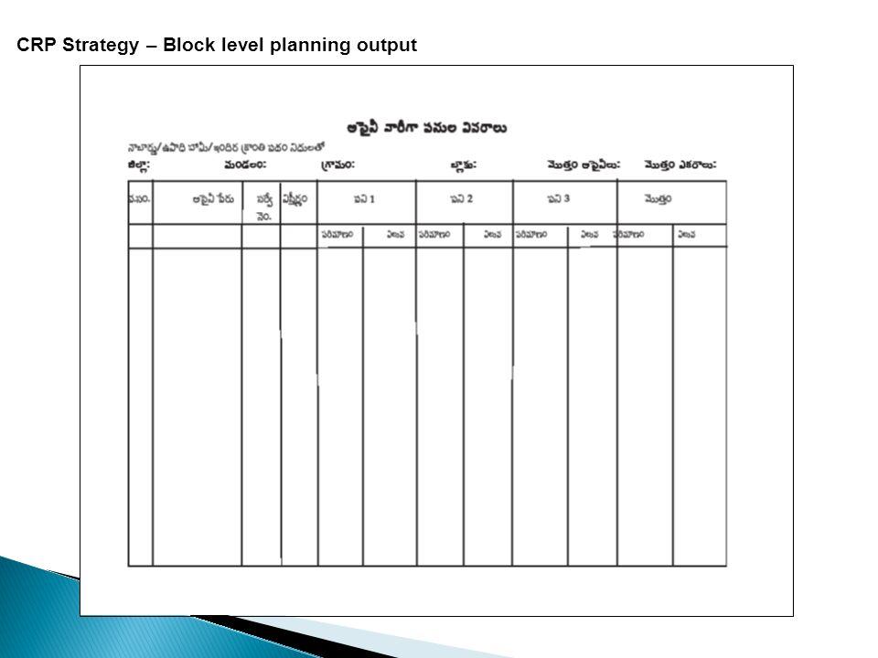 CRP Strategy – Pilot Block in RR Dist.