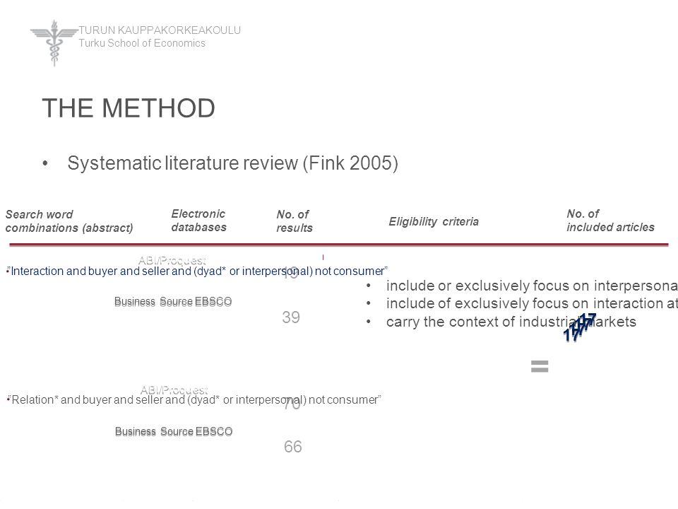 TURUN KAUPPAKORKEAKOULU Turku School of Economics THE METHOD Systematic literature review (Fink 2005) ABI/Proquest Business Source EBSCO Search word c