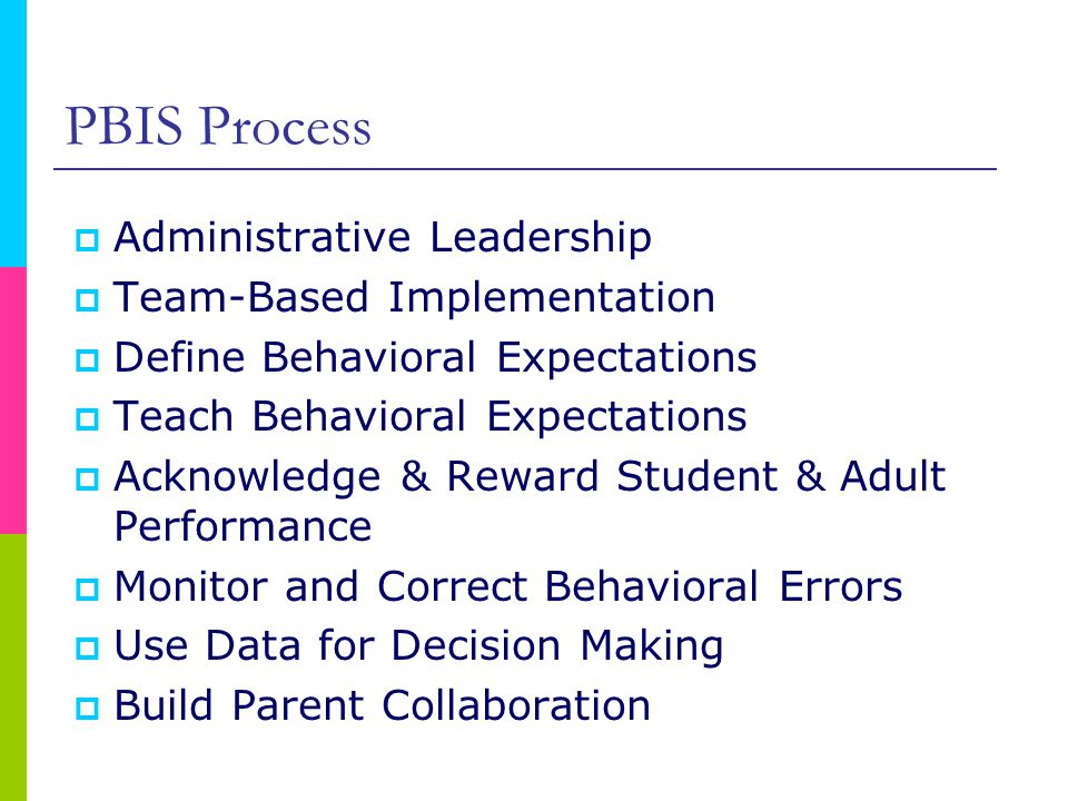 PBIS Process  Administrative Leadership  Team-Based Implementation  Define Behavioral Expectations  Teach Behavioral Expectations  Acknowledge & Reward Student & Adult Performance  Monitor and Correct Behavioral Errors  Use Data for Decision Making  Build Parent Collaboration