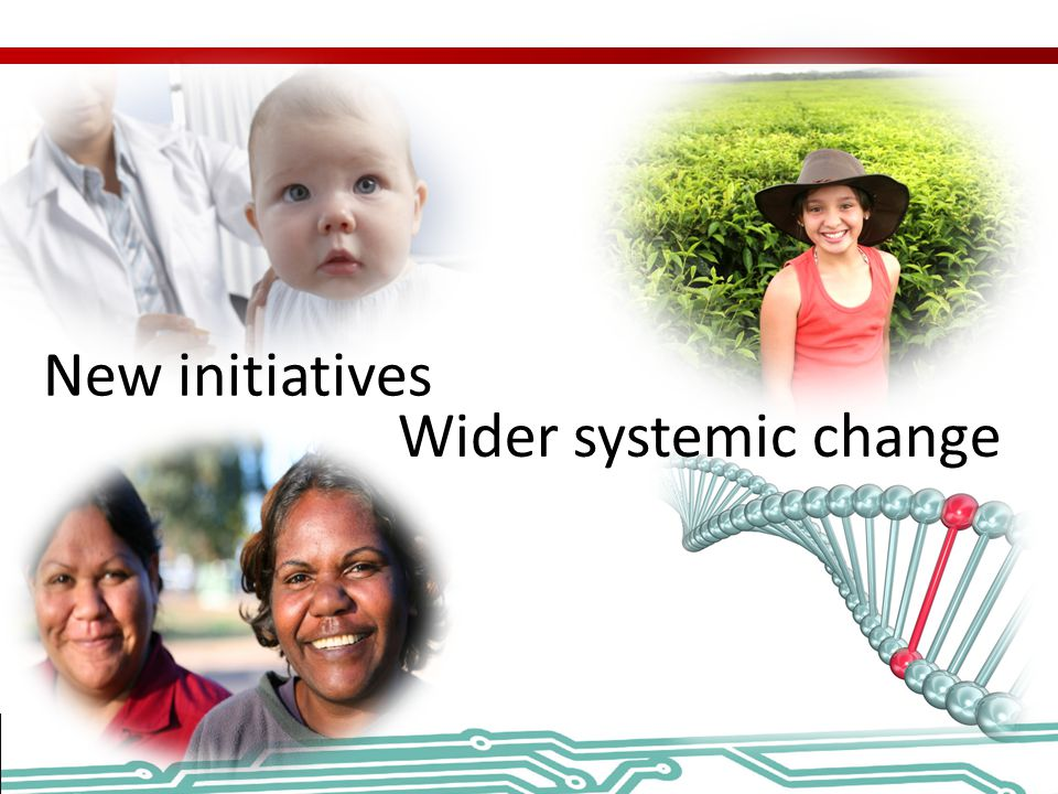 Wider systemic change New initiatives