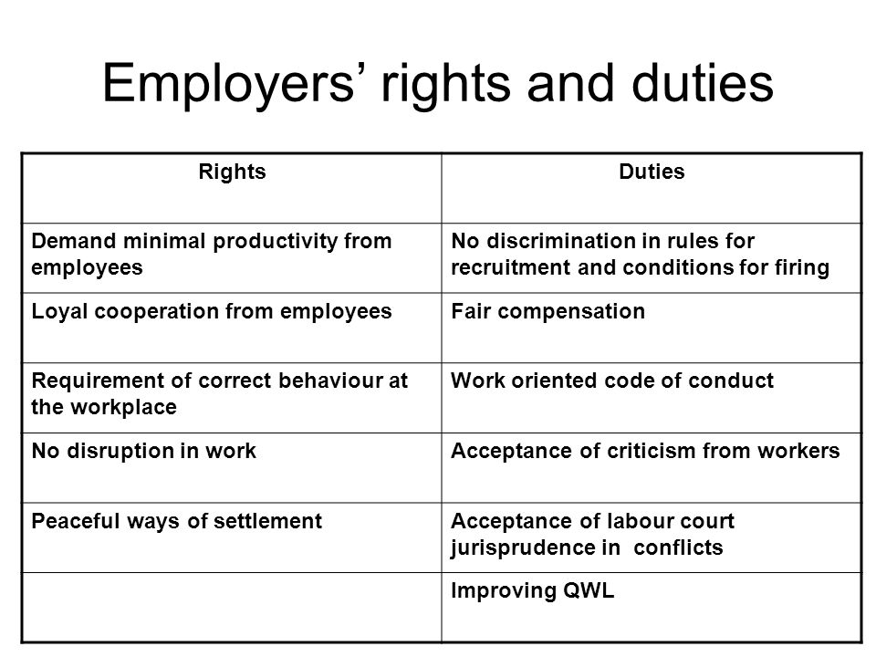 Employers' rights and duties RightsDuties Demand minimal productivity from employees No discrimination in rules for recruitment and conditions for fir
