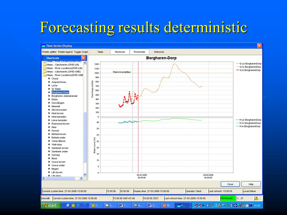 ISFD4, Toronto, May 6-8, 2008 Forecasting results deterministic