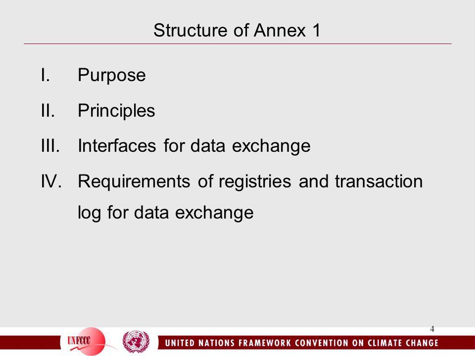 15 Topography option 1: peer-to-peer Registry Transaction log Registry