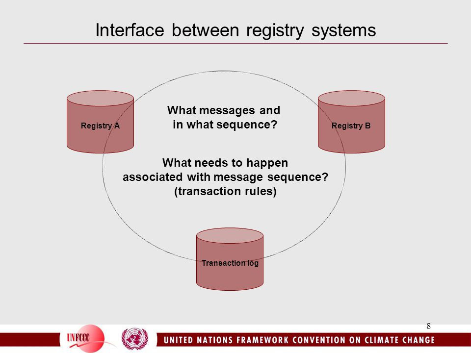 8 Interface between registry systems What messages and in what sequence.