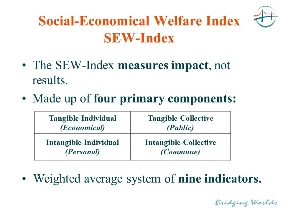 Social-Economical Welfare Index SEW-Index The SEW-Index measures impact, not results.