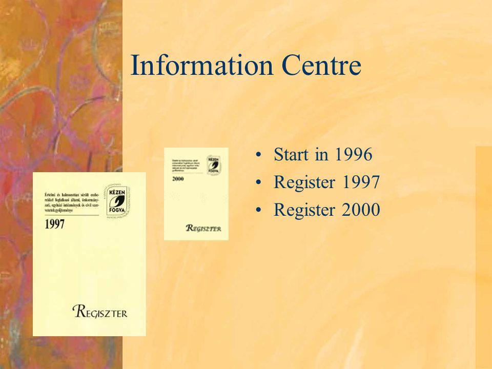 Information Centre Start in 1996 Register 1997 Register 2000