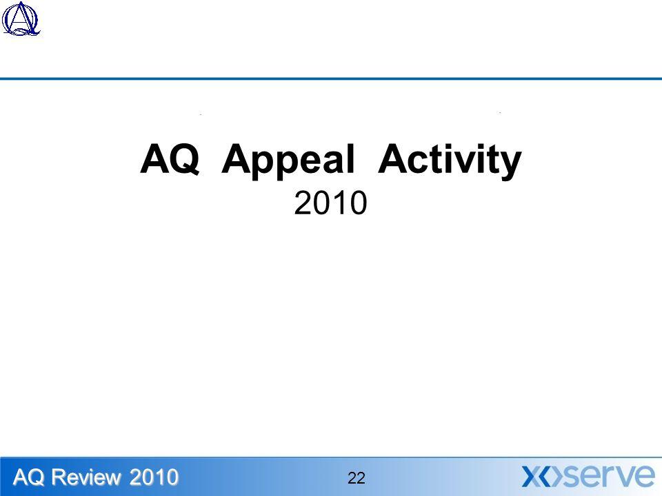 AQ Review 2010 AQ Appeal Activity 2010 22
