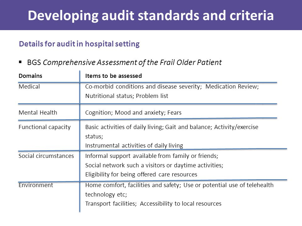 Developing audit standards and criteria Information about the person contributing to care quality Examples Personal details, routines and preferences Preferred name; communication; times of rising and retiring; food preferences...