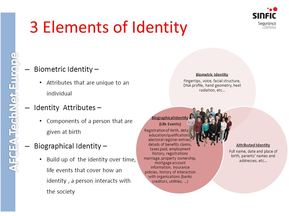 3 Elements of Identity – Biometric Identity – Attributes that are unique to an individual – Identity Attributes – Components of a person that are given at birth – Biographical Identity – Build up of the identity over time, life events that cover how an identity, a person interacts with the society Biometric Identity Fingertips, voice, facial structure, DNA profile, hand geometry, heat radiation, etc… Attributed Identity Full name, date and place of birth, parents' names and addresses, etc… Biographical Identity (Life Events) Registration of birth, details of education/qualifications, electoral register entries, details of benefits claims, taxes paid, employment history, registrations marriage, property ownership, mortgage account information, insurance policies, history of interaction with organizations (banks creditors, utilities, …)