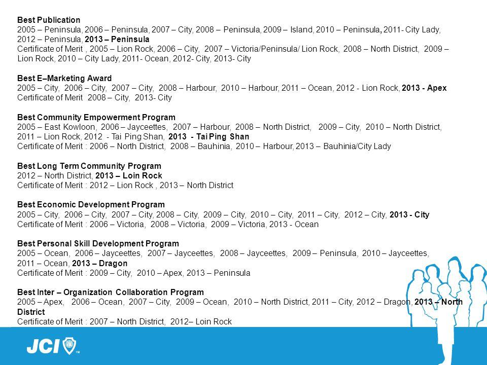 Best Publication 2005 – Peninsula, 2006 – Peninsula, 2007 – City, 2008 – Peninsula, 2009 – Island, 2010 – Peninsula, 2011- City Lady, 2012 – Peninsula