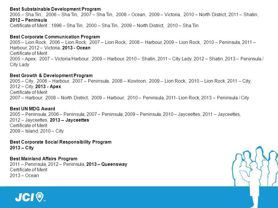Best Substainable Development Program 2005 – Sha Tin, 2006 – Sha Tin, 2007 – Sha Tin, 2008 – Ocean, 2009 – Victoria, 2010 – North District, 2011 – Sha