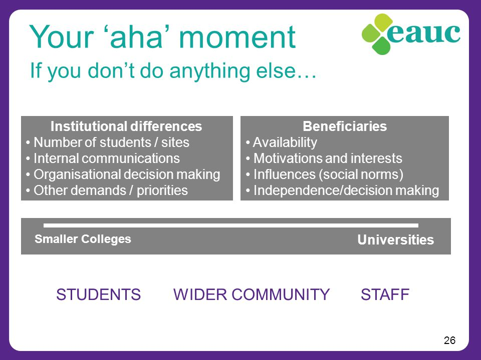 26 If you don't do anything else… Your 'aha' moment Smaller Colleges Universities Institutional differences Number of students / sites Internal communications Organisational decision making Other demands / priorities Beneficiaries Availability Motivations and interests Influences (social norms) Independence/decision making STUDENTS WIDER COMMUNITY STAFF