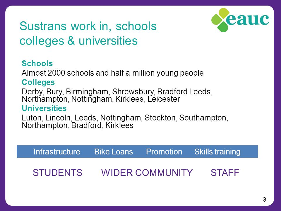 3 Schools Almost 2000 schools and half a million young people Colleges Derby, Bury, Birmingham, Shrewsbury, Bradford Leeds, Northampton, Nottingham, Kirklees, Leicester Universities Luton, Lincoln, Leeds, Nottingham, Stockton, Southampton, Northampton, Bradford, Kirklees Sustrans work in, schools colleges & universities Infrastructure Bike Loans Promotion Skills training STUDENTS WIDER COMMUNITY STAFF