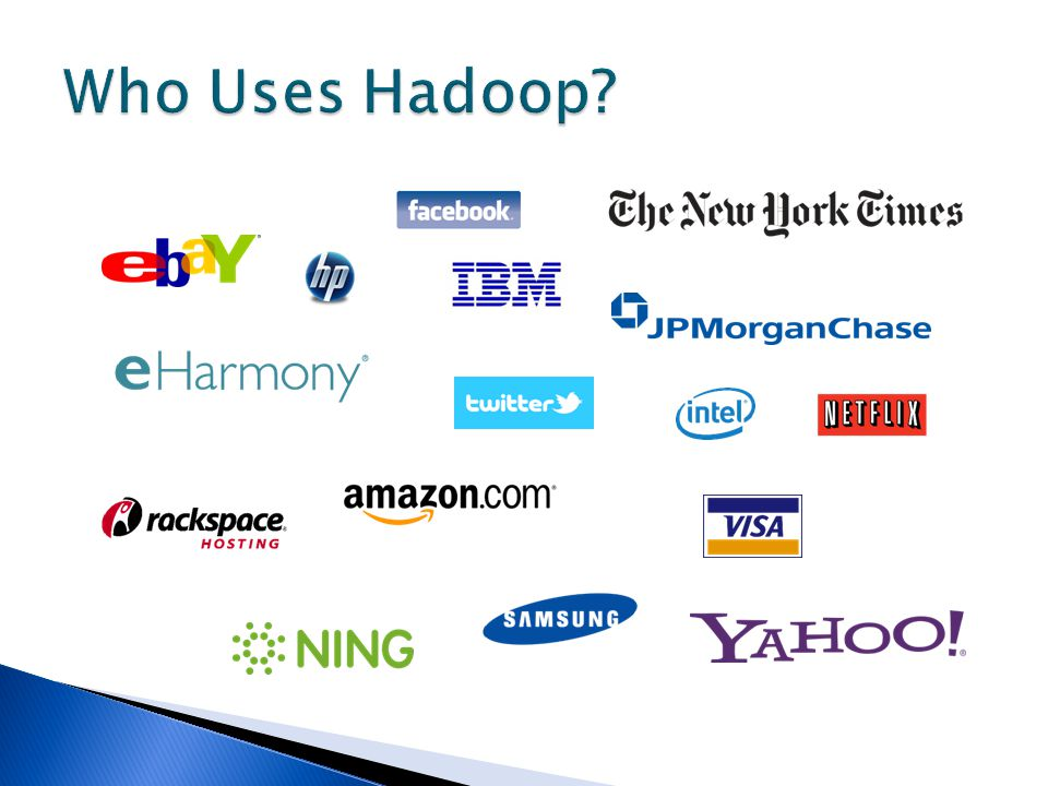 Contains Libraries and other modules Hadoop Common Hadoop Distributed File System HDFS Yet Another Resource Negotiator Hadoop YARN A programming model for large scale data processing Hadoop MapReduce