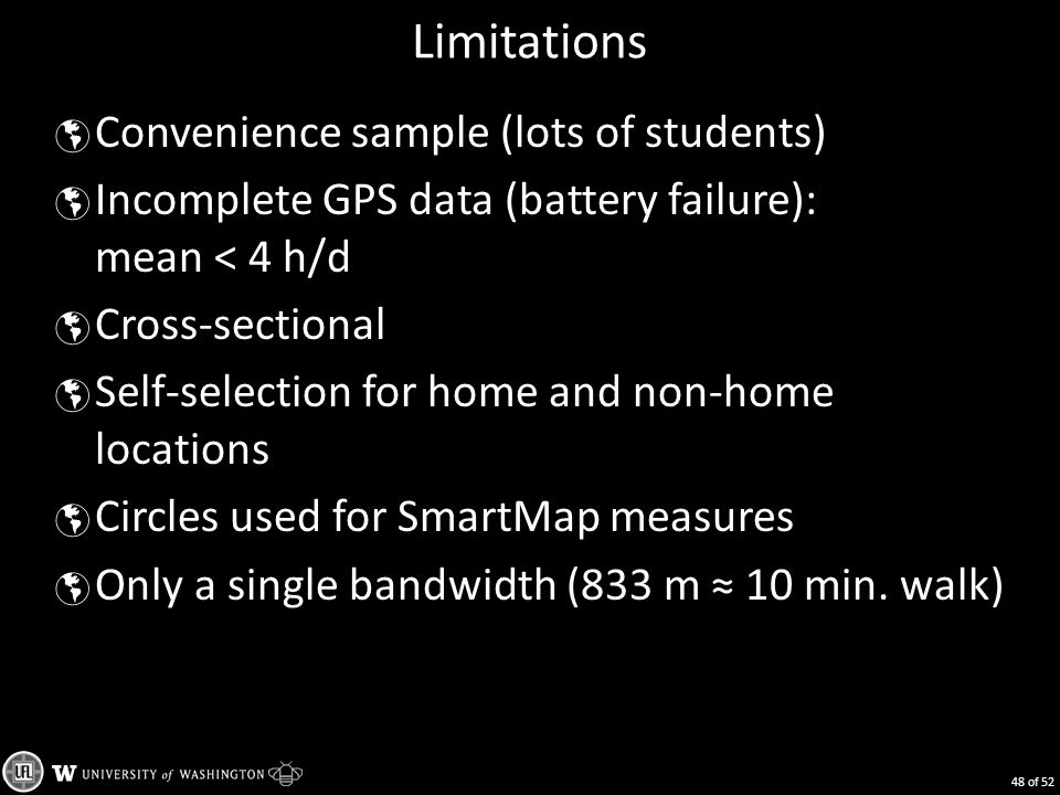 Limitations  Convenience sample (lots of students)  Incomplete GPS data (battery failure): mean < 4 h/d  Cross-sectional  Self-selection for home and non-home locations  Circles used for SmartMap measures  Only a single bandwidth (833 m ≈ 10 min.