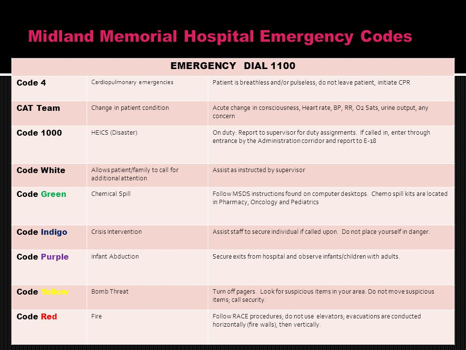 EMERGENCY DIAL 1100 Code 4 Cardiopulmonary emergencies Patient is breathless and/or pulseless; do not leave patient, initiate CPR CAT Team Change in patient conditionAcute change in consciousness, Heart rate, BP, RR, O2 Sats, urine output, any concern Code 1000 HEICS (Disaster)On duty: Report to supervisor for duty assignments.
