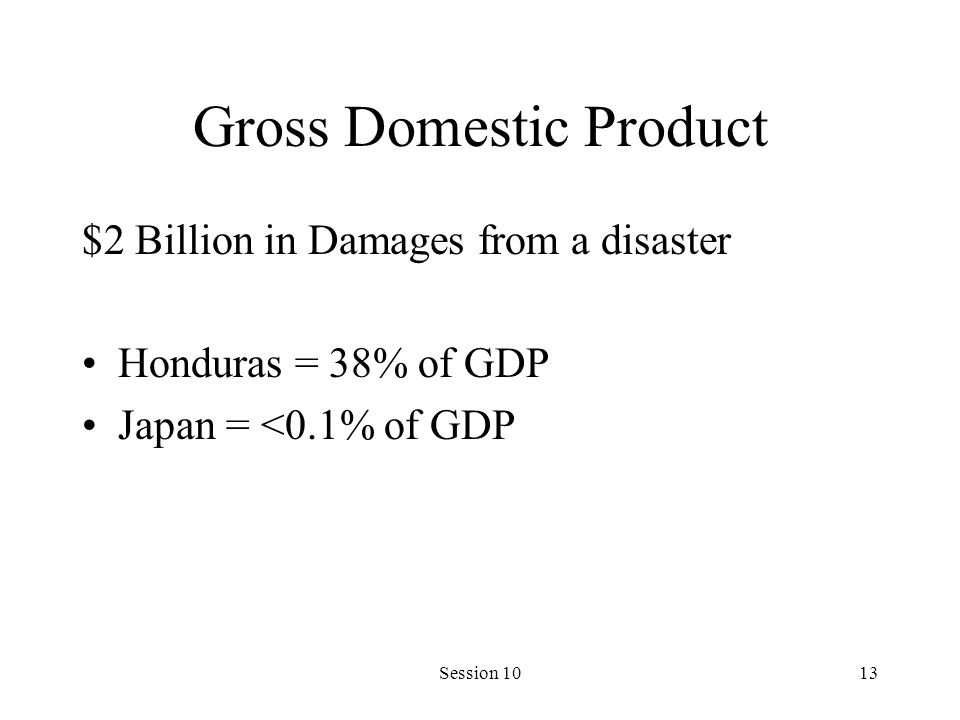 Session 1013 Gross Domestic Product $2 Billion in Damages from a disaster Honduras = 38% of GDP Japan = <0.1% of GDP