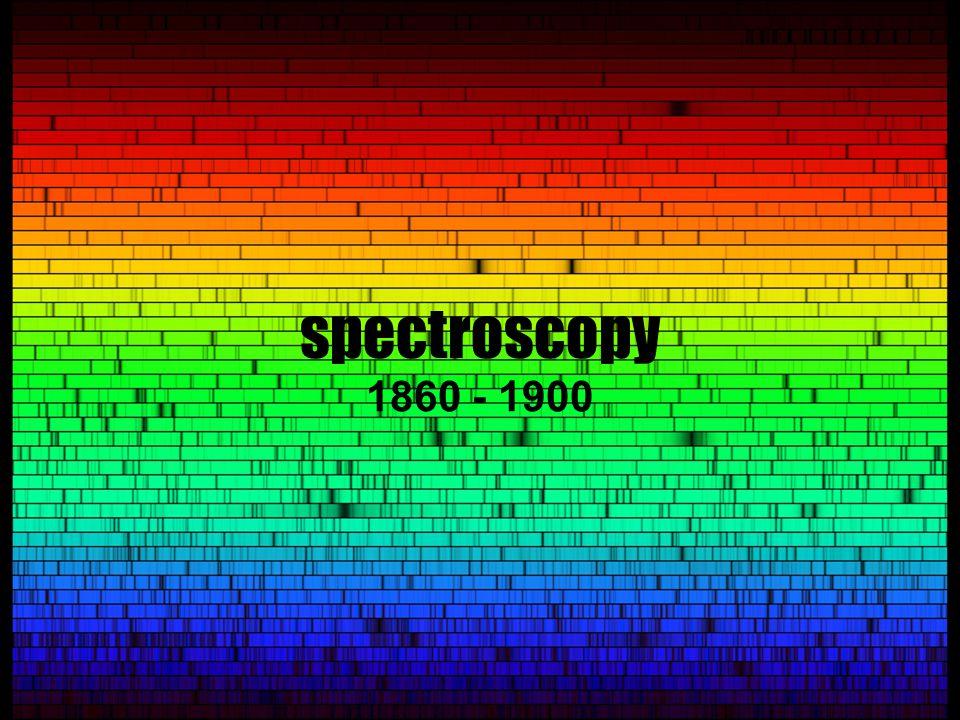 spectroscopy 1860 - 1900