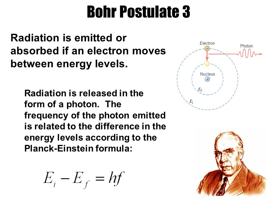 Bohr Postulate 3 Radiation is emitted or absorbed if an electron moves between energy levels.