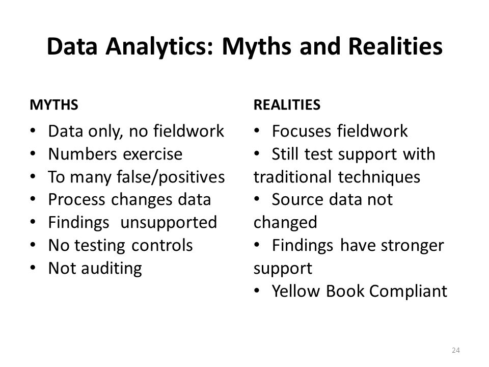 Data Analytics Help….