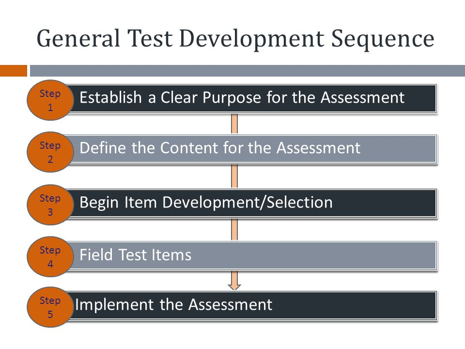 General Test Development Sequence Establish a Clear Purpose for the Assessment Define the Content for the Assessment Begin Item Development/Selection