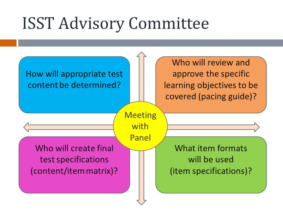 ISST Advisory Committee What item formats will be used (item specifications)? How will appropriate test content be determined? Who will review and app