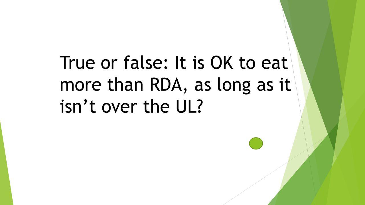 Fasting, drop in food intake