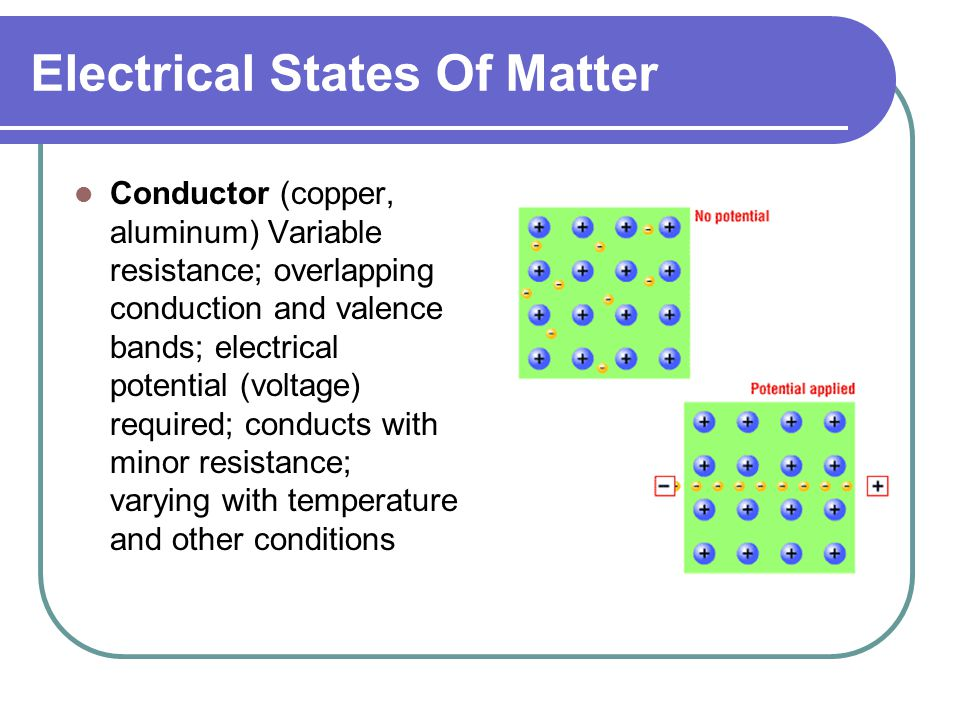 Electrical States Of Matter Conductor (copper, aluminum) Variable resistance; overlapping conduction and valence bands; electrical potential (voltage) required; conducts with minor resistance; varying with temperature and other conditions