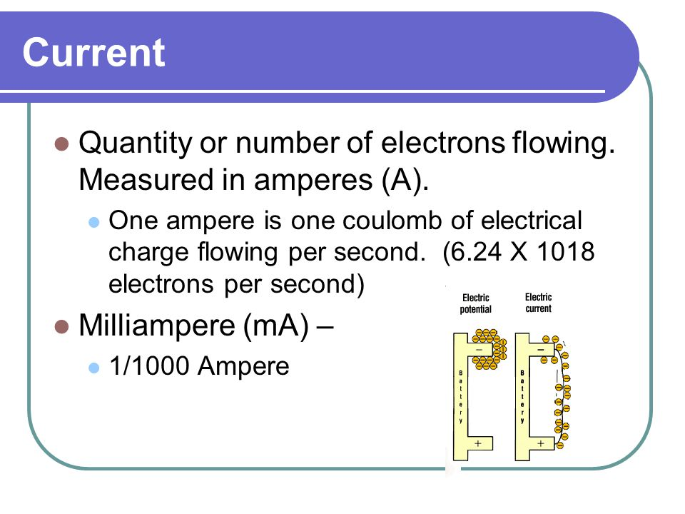 Current Quantity or number of electrons flowing.Measured in amperes (A).