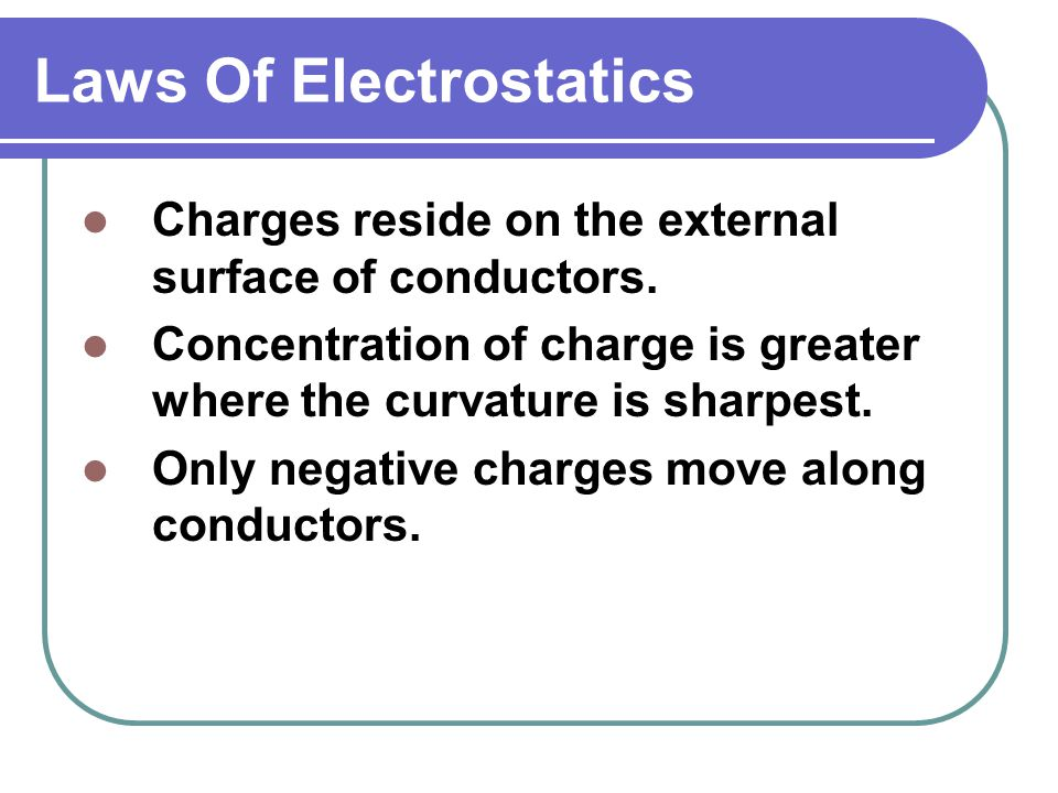 Laws Of Electrostatics Charges reside on the external surface of conductors.