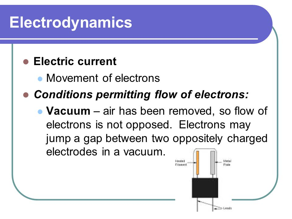 Electrodynamics Electric current Movement of electrons Conditions permitting flow of electrons: Vacuum – air has been removed, so flow of electrons is not opposed.