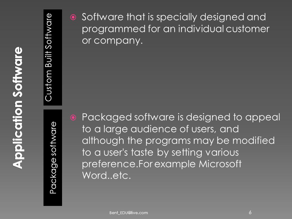 Custom Built Software Package software  Software that is specially designed and programmed for an individual customer or company.