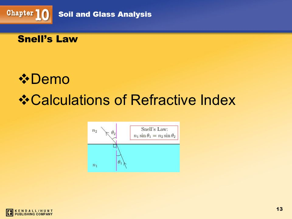 Soil and Glass Analysis 13 Snell's Law  Demo  Calculations of Refractive Index